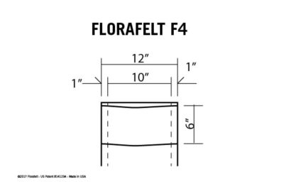 Florafelt Custom Sizing Guide F4 Width Specs