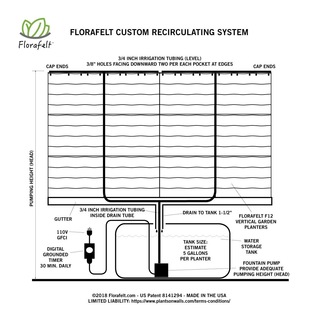 Florafelt Custom Recirculating System Design